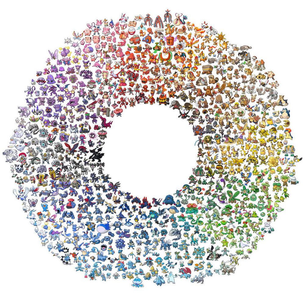Can You Name All In The Wheel Of Pokemon Characters