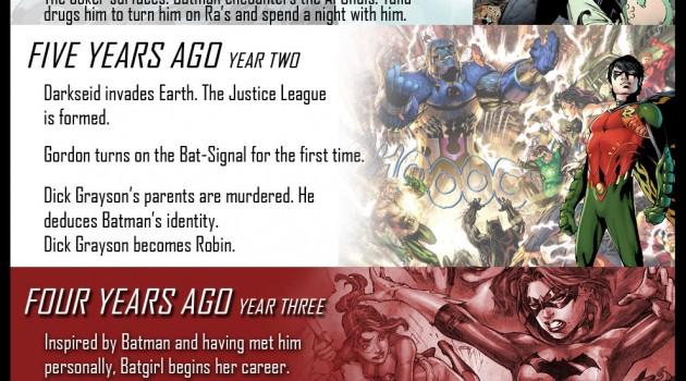 New 52 Batman timeline copy