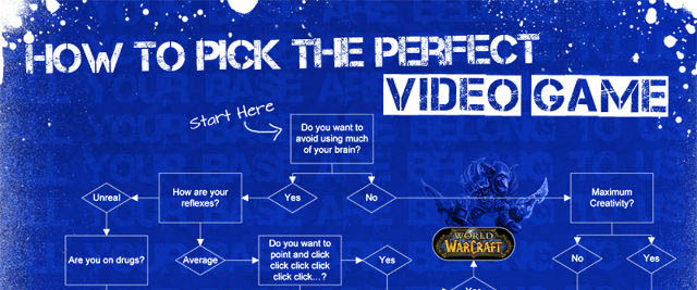 video-game-flowchart-small-featured